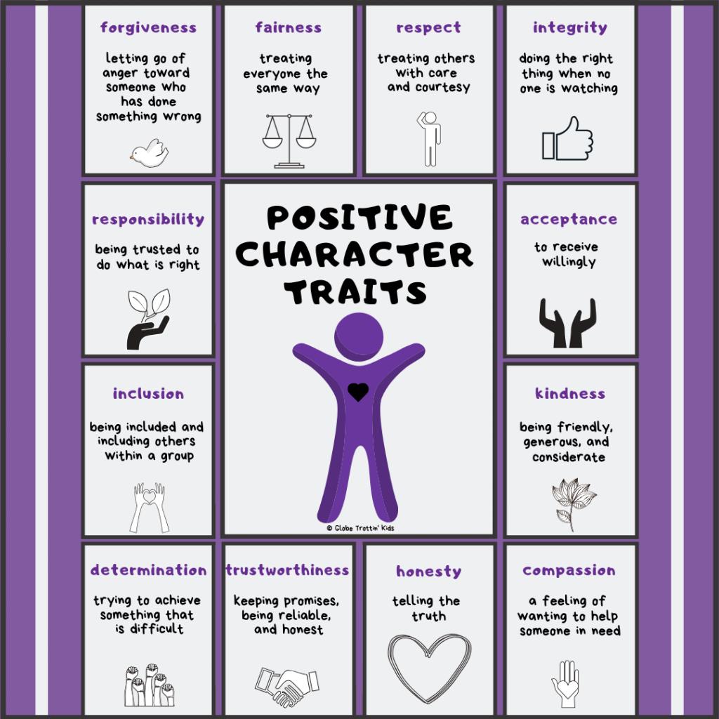 Positive Character Traits