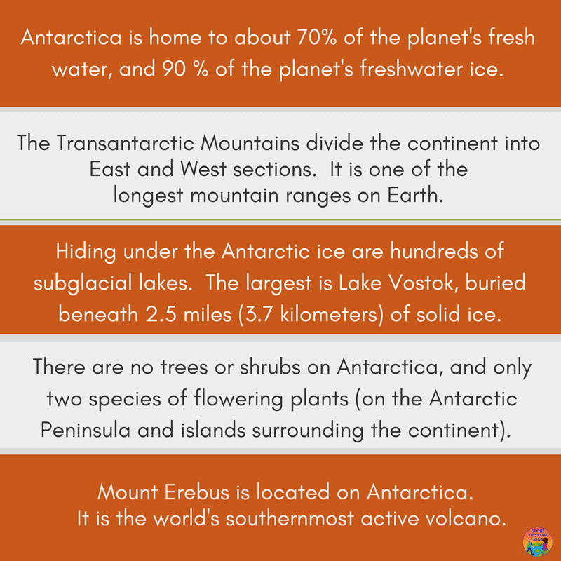Antarctica -Did You Know?