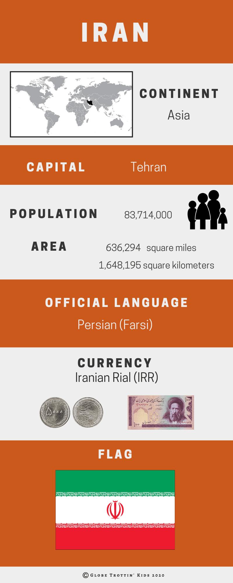 Iran Infographic
