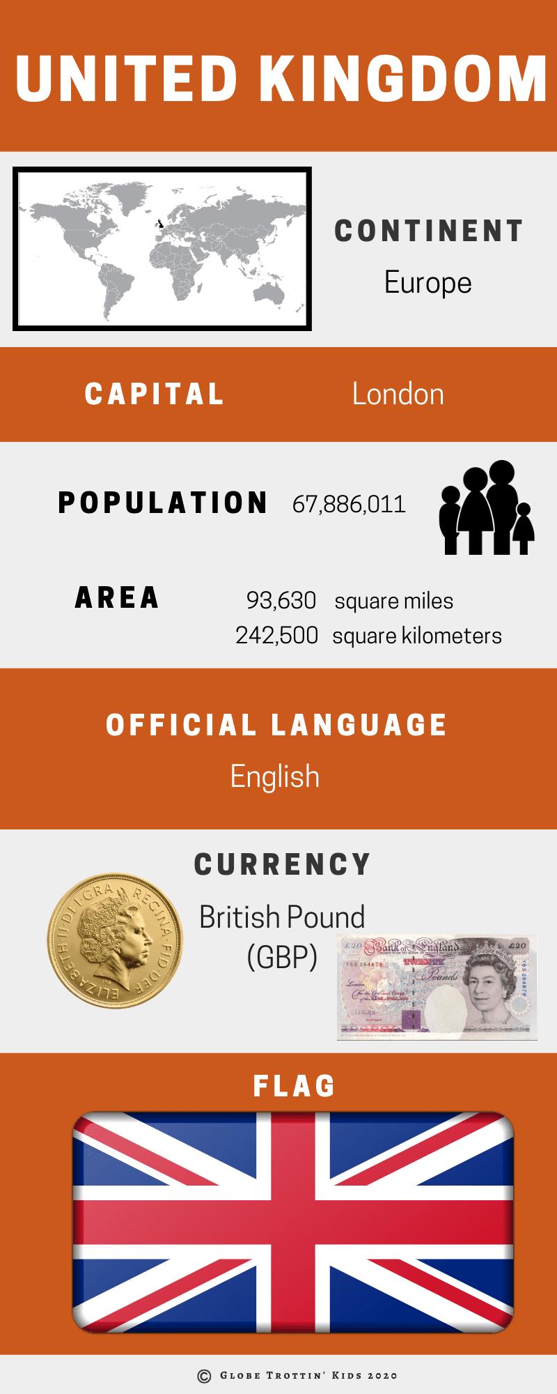 _UK Infographic
