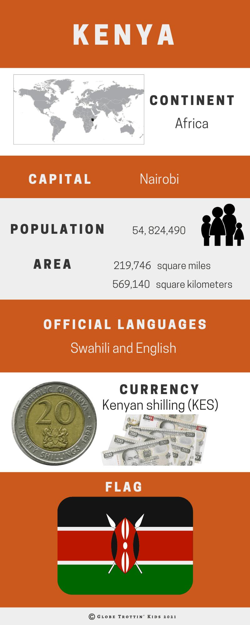 kenya-infographic