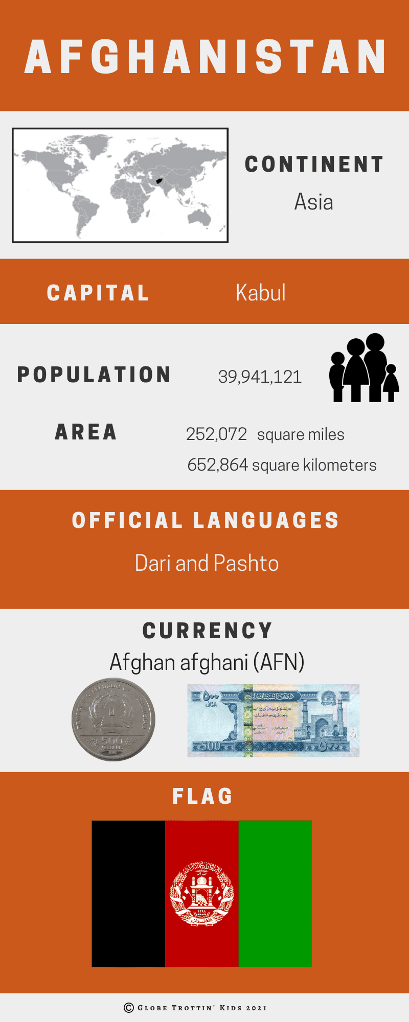 Afghanistan-infographic-afghanistan-country-profile